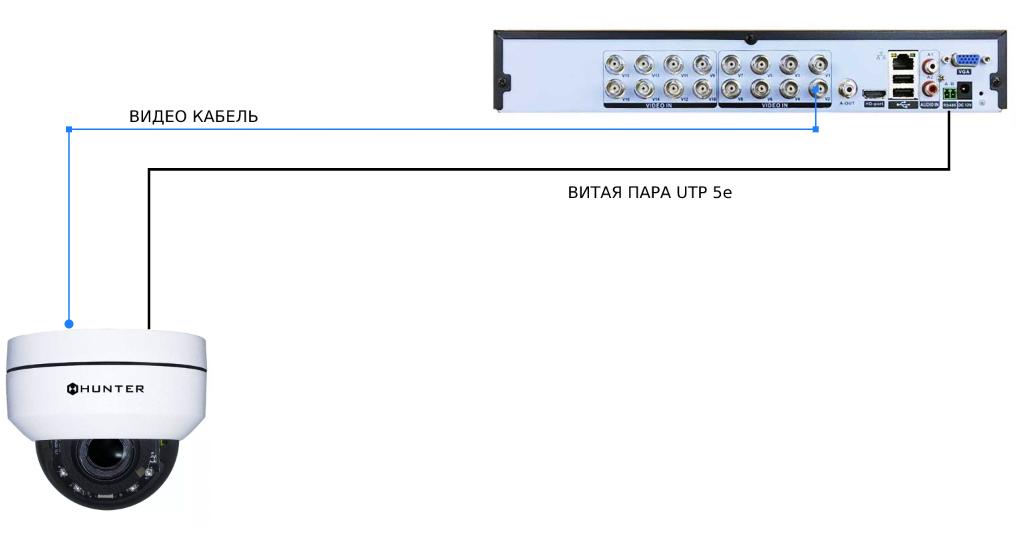Схема подключения PTZ камеры к регистратору