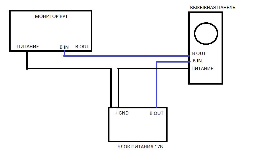 Схема подключения домофона BPT